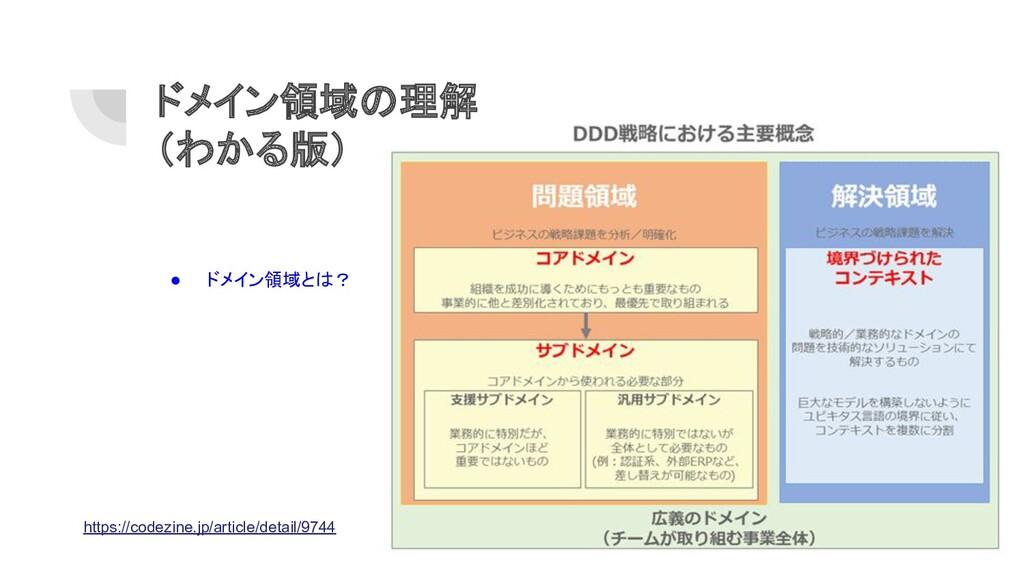 ● ドメイン領域とは? https://codezine.jp/article/detail/...
