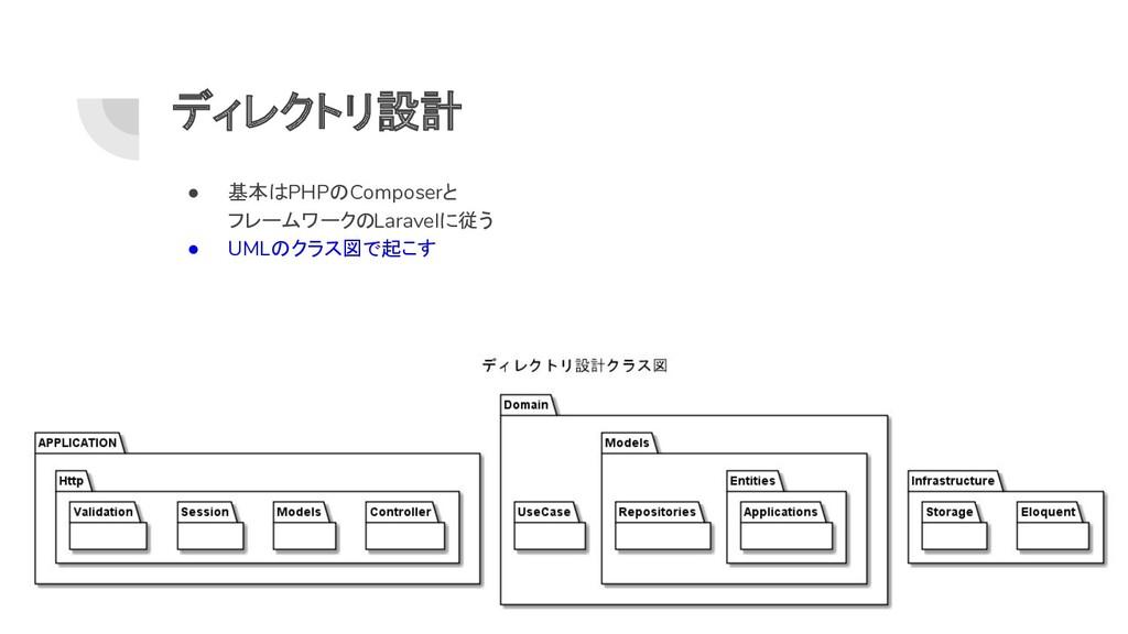 ディレクトリ設計 ● 基本はPHPのComposerと フレームワークのLaravelに従う ...