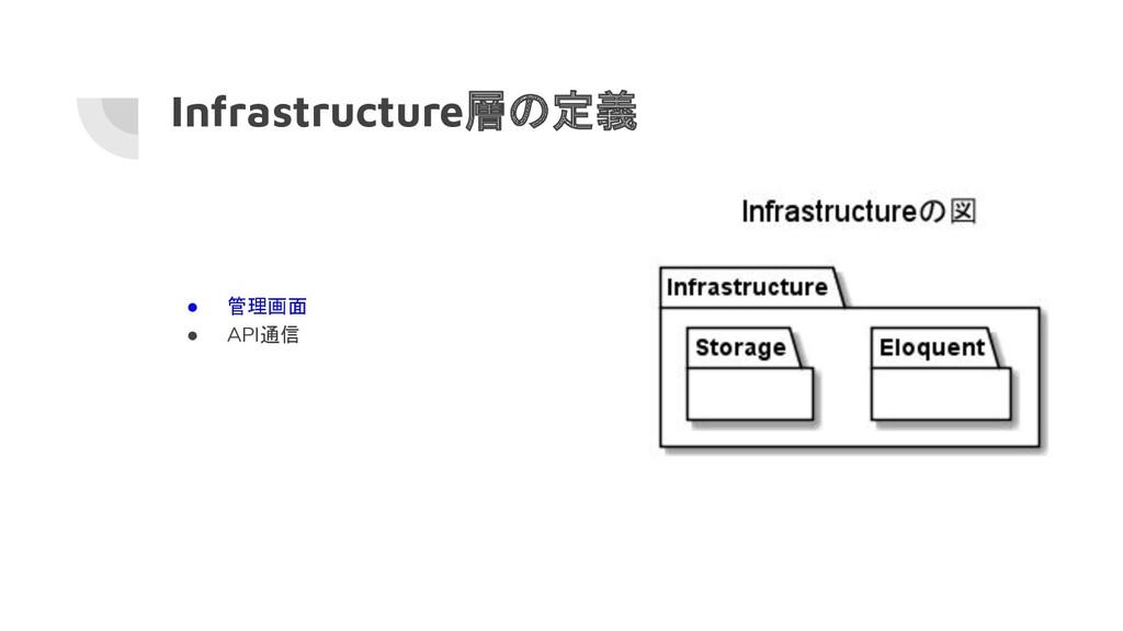 Infrastructure層の定義 ● 管理画面 ● API通信