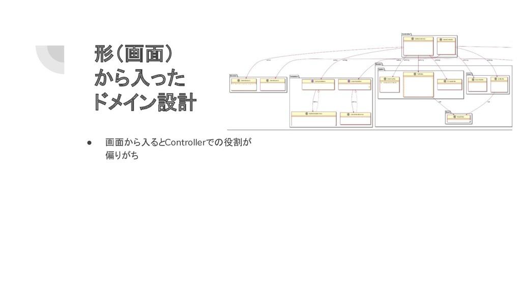 形(画面) から入った ドメイン設計 ● 画面から入るとControllerでの役割が 偏りがち