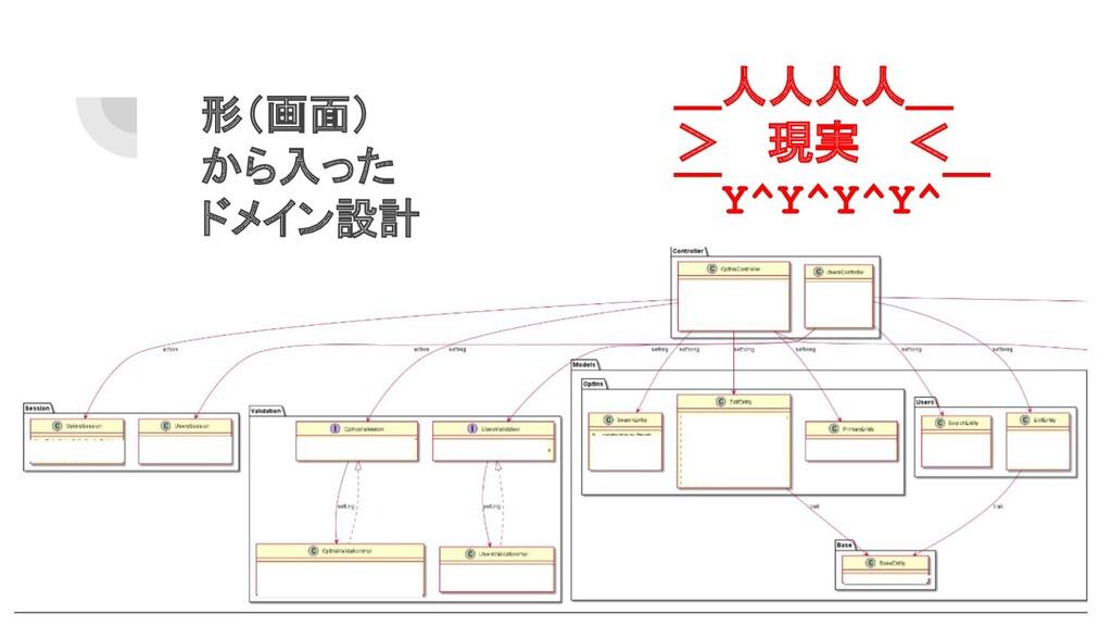 形(画面) から入った ドメイン設計 _人人人人_ > 現実 <  ̄Y^Y^Y^Y^ ̄