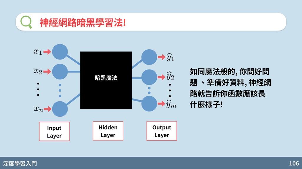 深度學習入門 106 神經網路暗⿊學習法! Hidden Layer Output Layer...