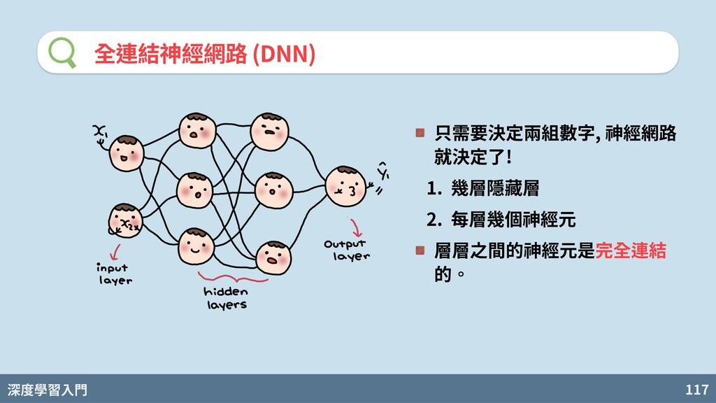 深度學習入門 117 全連結神經網路 (DNN) 只需要決定兩組數字, 神經網路 就決定了! ...