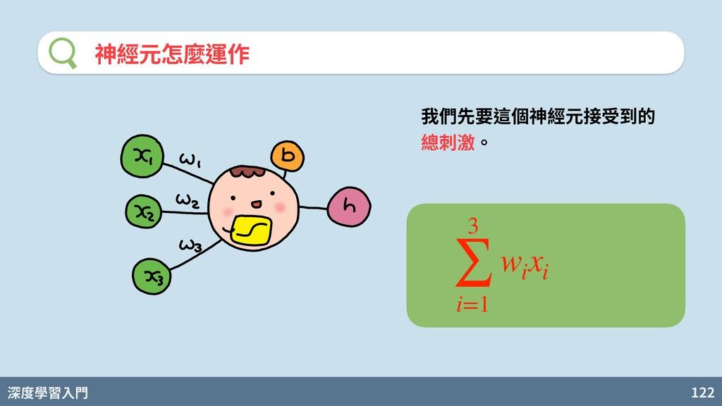 深度學習入門 122 神經元怎麼運作 我們先要這個神經元接受到的 總刺激。 3 ∑ i=1 w...