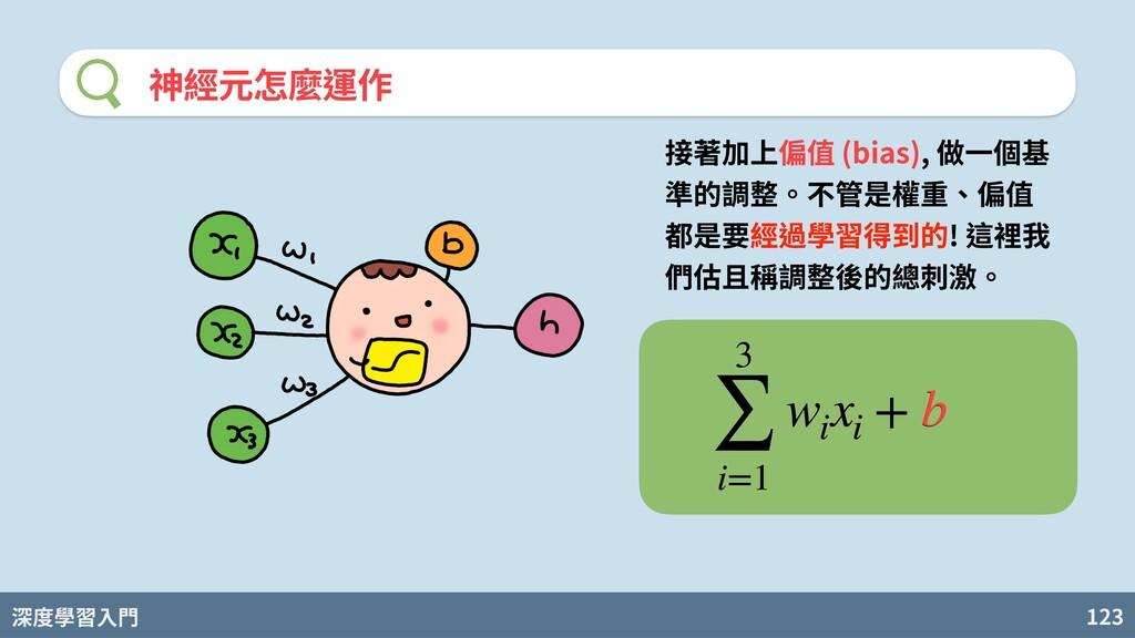 深度學習入門 123 神經元怎麼運作 接著加上偏值 (bias), 做⼀個基 準的調整。不管是...