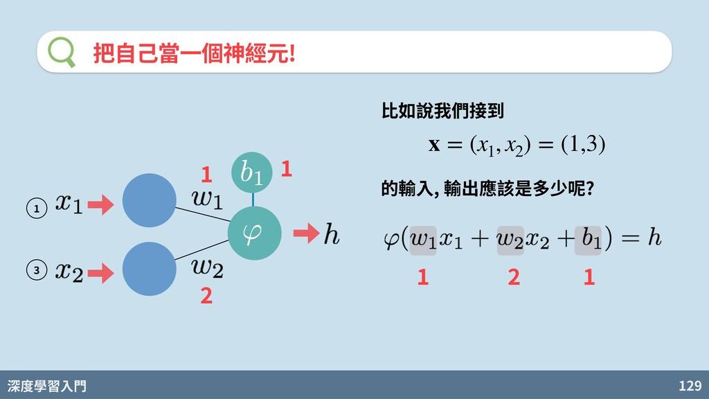 深度學習入門 129 把⾃⼰當⼀個神經元! ⽐如說我們接到 的輸⼊, 輸出應該是多少呢? x ...