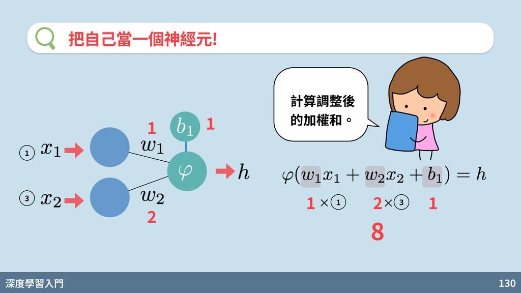 深度學習入門 130 把⾃⼰當⼀個神經元! 計算調整後 的加權和。 × ×