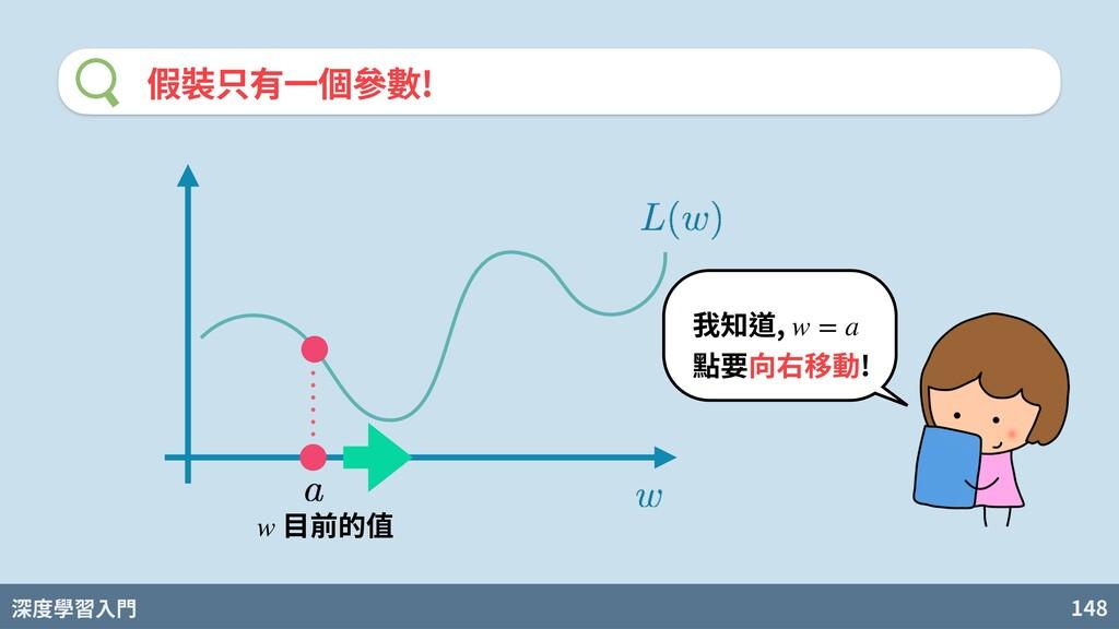 深度學習入門 148 假裝只有⼀個參數! ⽬前的值 w 我知道, 點要向右移動! w = a