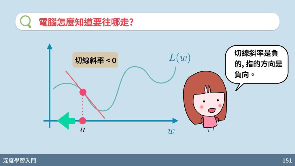 深度學習入門 151 電腦怎麼知道要往哪⾛? 切線斜率是負 的, 指的⽅向是 負向。 切線斜率...