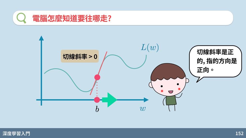 深度學習入門 152 電腦怎麼知道要往哪⾛? 切線斜率 > 0 切線斜率是正 的, 指的⽅向是...