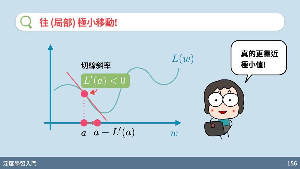 深度學習入門 156 往 (局部) 極⼩移動! 切線斜率 真的更靠近 極⼩值!