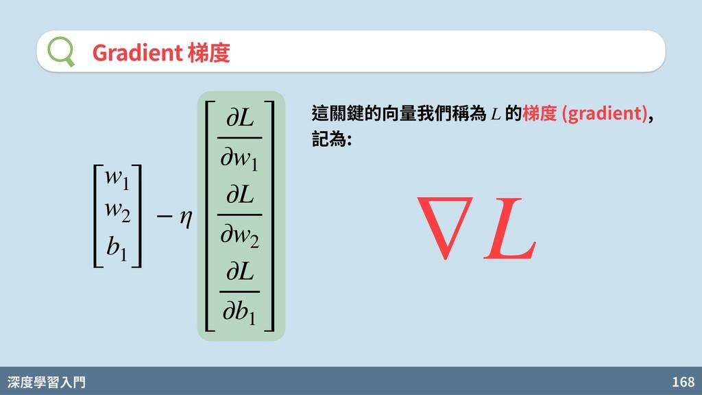 深度學習入門 168 Gradient 梯度 w1 w2 b1 − η ∂L ∂w1 ∂L ∂...