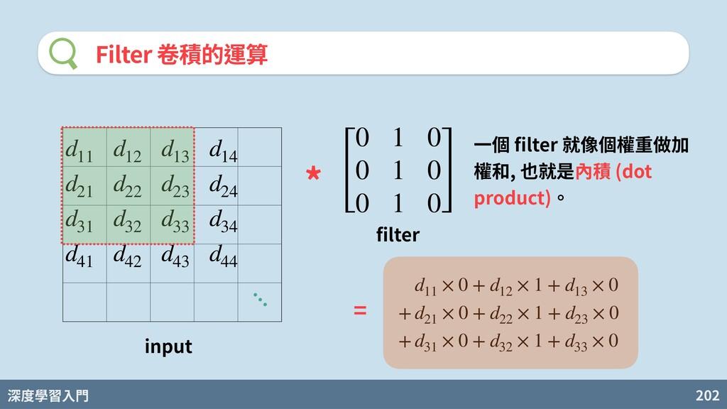 深度學習入門 202 Filter 卷積的運算 d11 d12 d13 d14 d21 d22...
