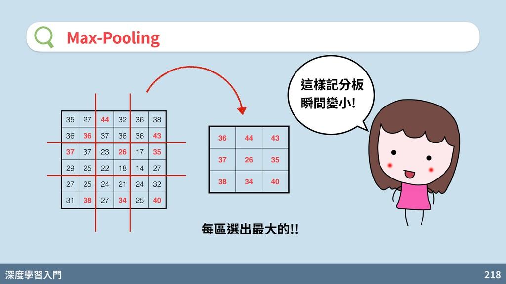 深度學習入門 218 Max-Pooling 35 27 44 32 36 38 36 36 ...