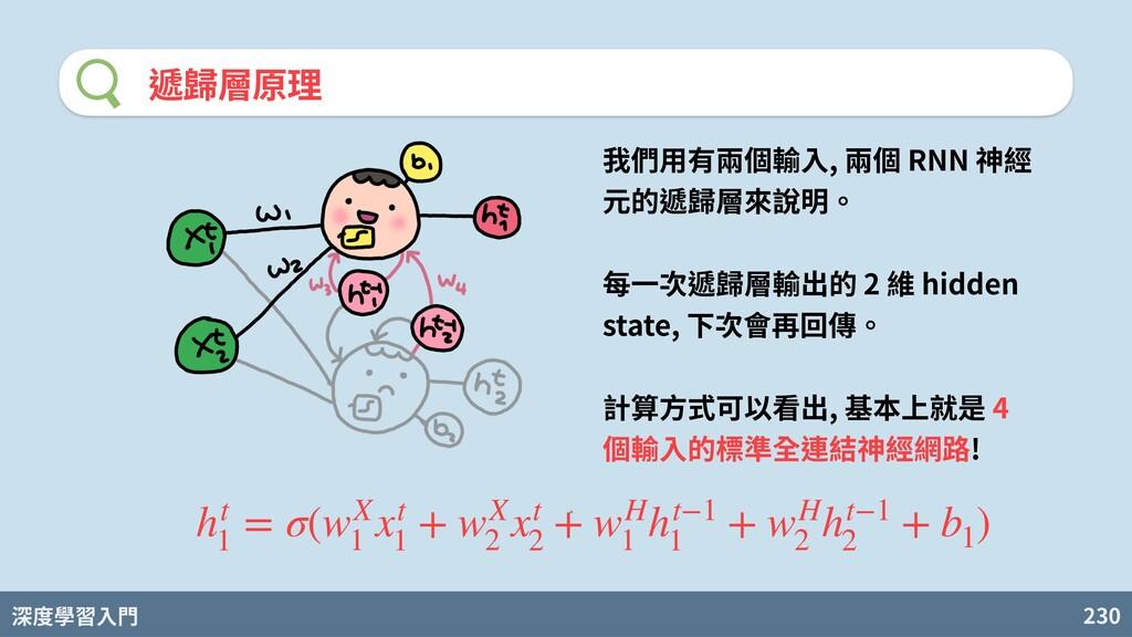 深度學習入門 230 遞歸層原理 ht 1 = σ(wX 1 xt 1 + wX 2 xt 2...