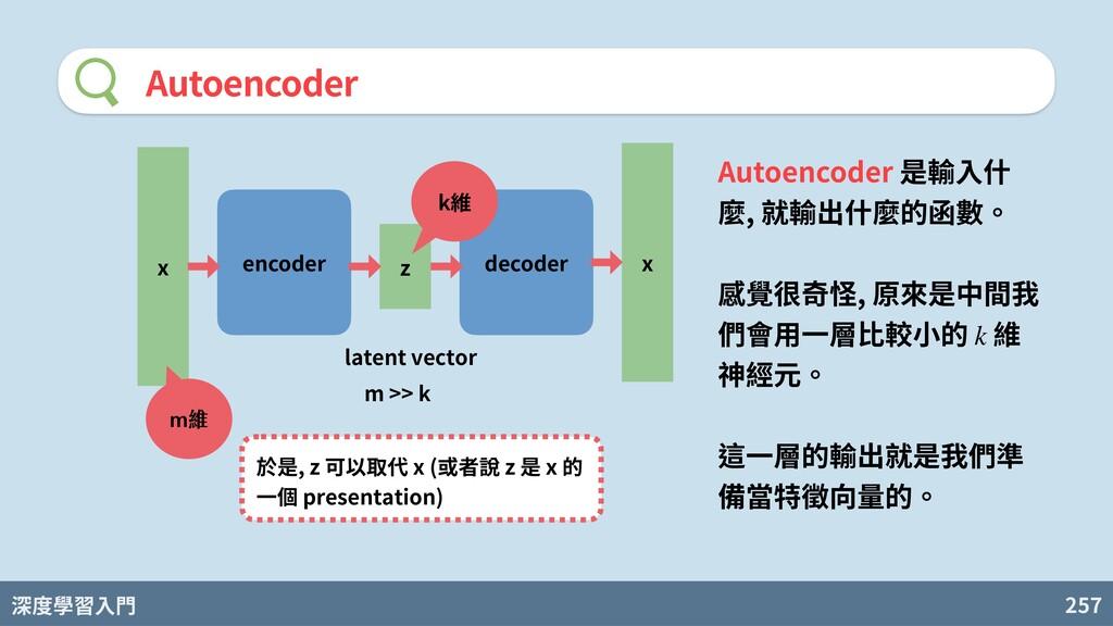 深度學習入門 257 Autoencoder encoder decoder z latent...