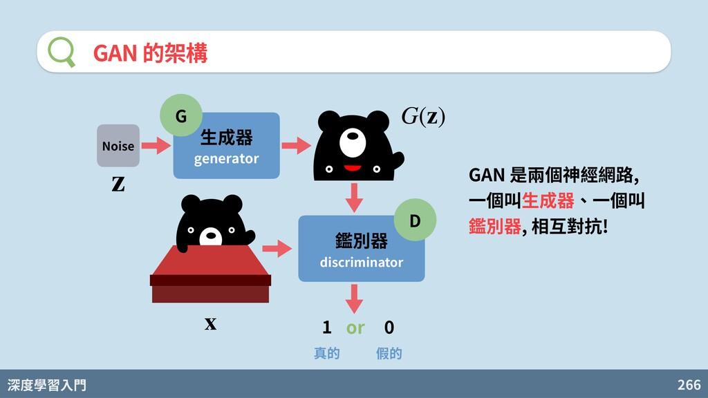 深度學習入門 266 GAN 的架構 ⽣成器 generator Noise 鑑別器 disc...