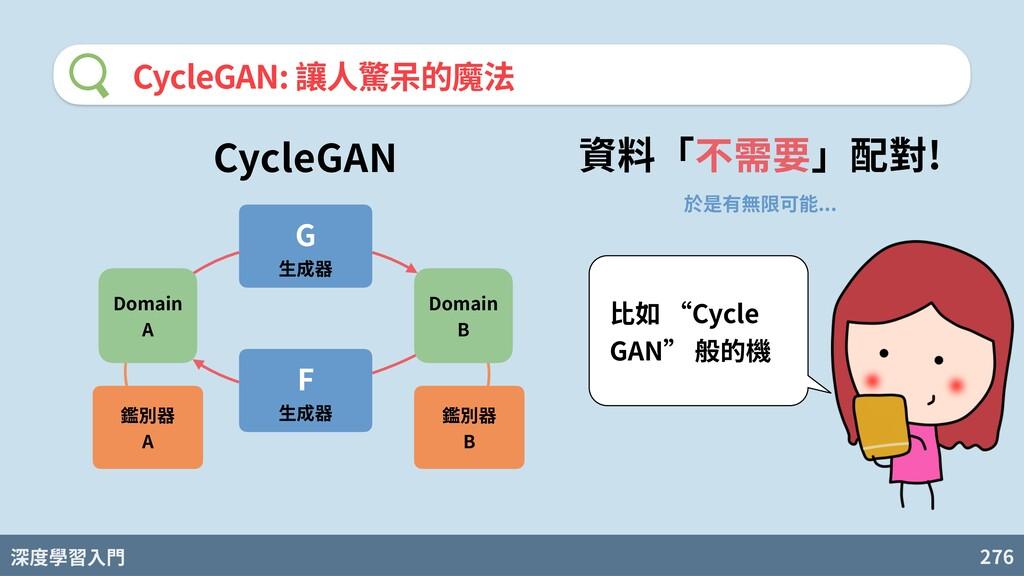 深度學習入門 276 CycleGAN: 讓⼈驚呆的魔法 G ⽣成器 F ⽣成器 Domain...