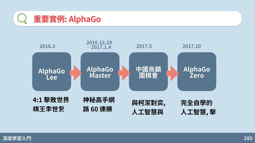 深度學習入門 285 重要實例: AlphaGo AlphaGo Lee AlphaGo Ma...