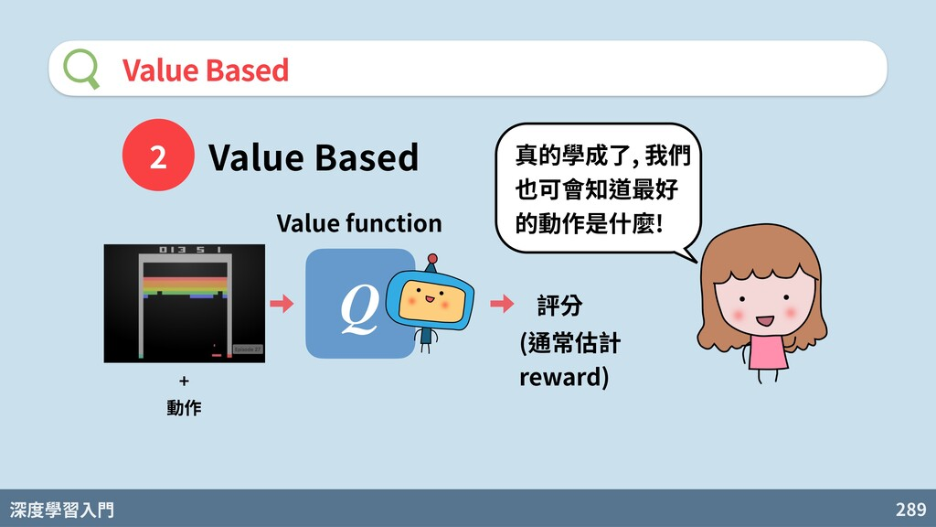深度學習入門 289 Value Based Value Based Q 評分 + 動作 (通...
