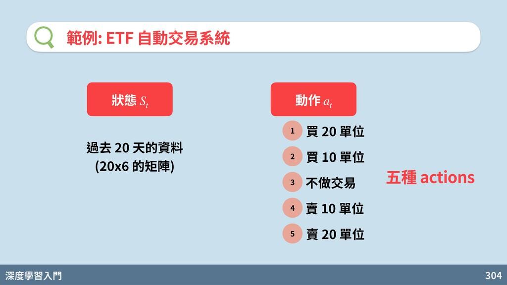 深度學習入門 304 範例: ETF ⾃動交易系統 過去 20 天的資料 (20x 的矩陣) ...