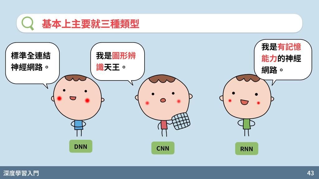 深度學習入門 43 基本上主要就三種類型 DNN CNN RNN 標準全連結 神經網路。 我是...