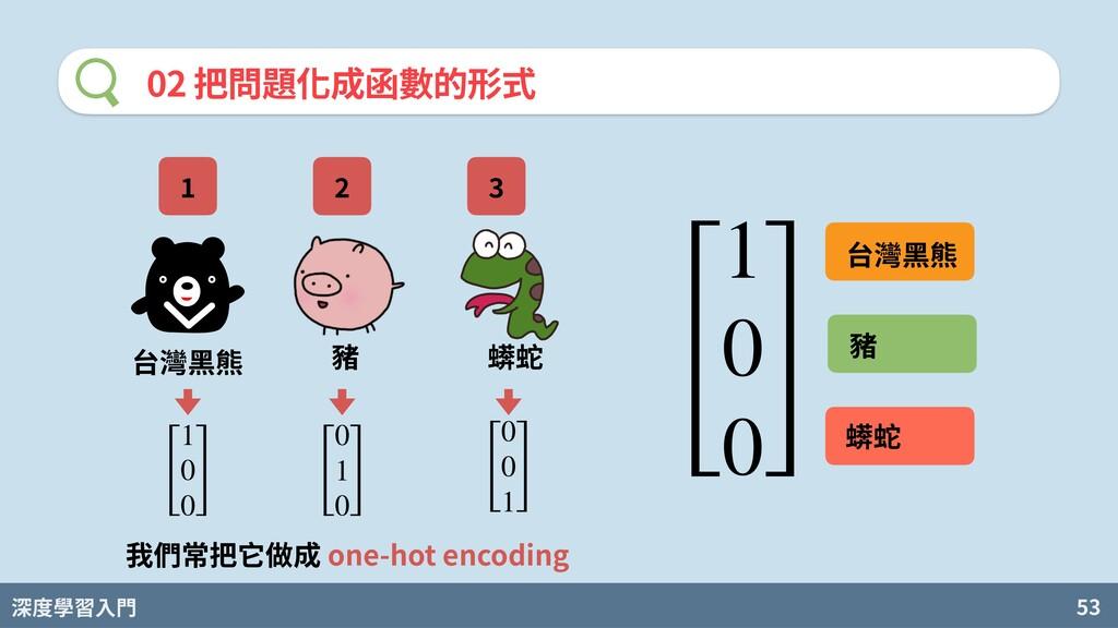 深度學習入門 53 02 把問題化成函數的形式 台灣⿊熊 豬 蠎蛇 [ 1 0 0 ] [ 0...