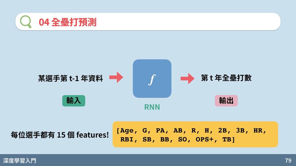 深度學習入門 79 04 全壘打預測 f 輸⼊ 輸出 RNN 某選⼿第 t- 年資料 第 t ...