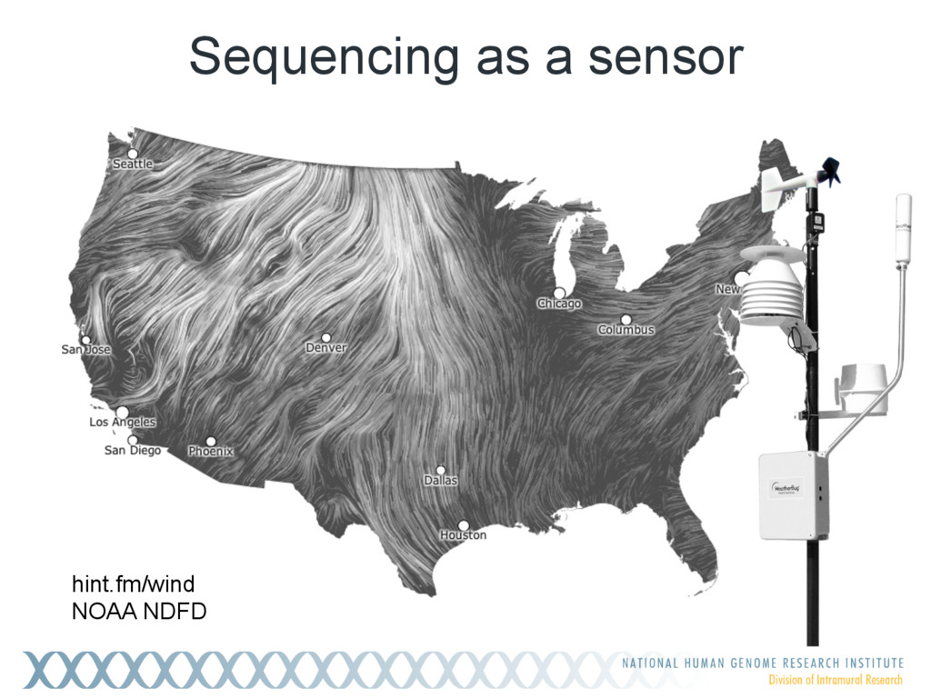 Sequencing as a sensor hint.fm/wind NOAA NDFD