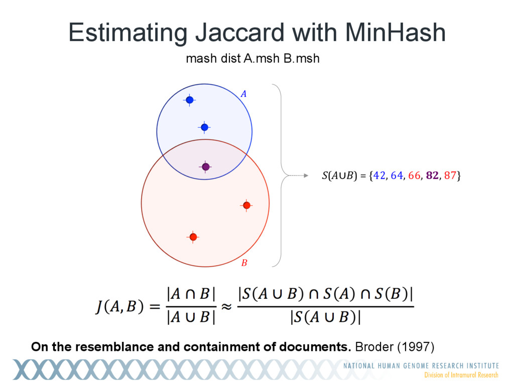 Estimating Jaccard with MinHash A B S(A∪B)$=${4...