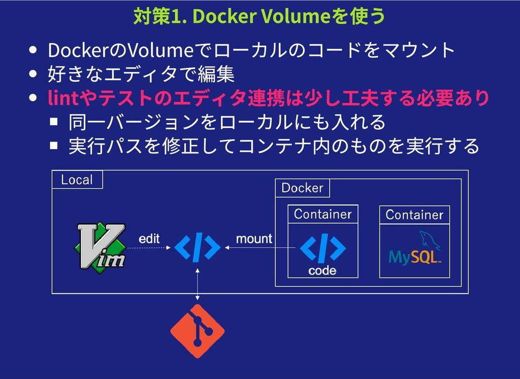 対策1. Docker Volumeを使う 対策1. Docker Volumeを使う Doc...