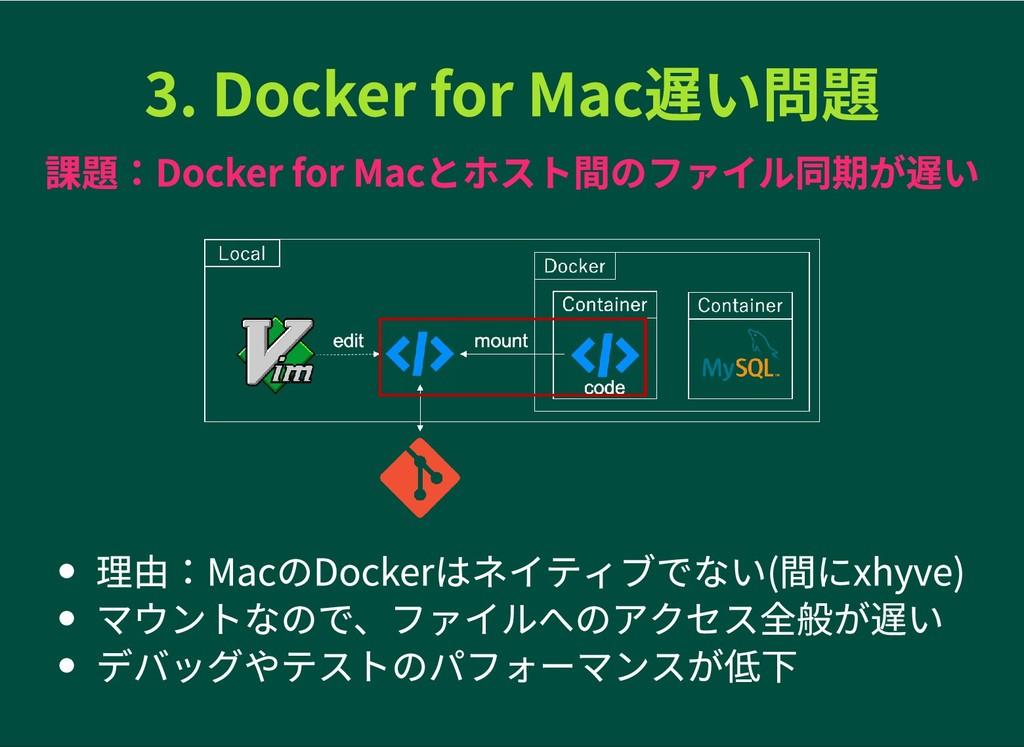 3. Docker for Mac遅い問題 3. Docker for Mac遅い問題 課題:...