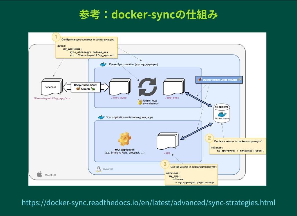 参考:docker-syncの仕組み 参考:docker-syncの仕組み https://d...