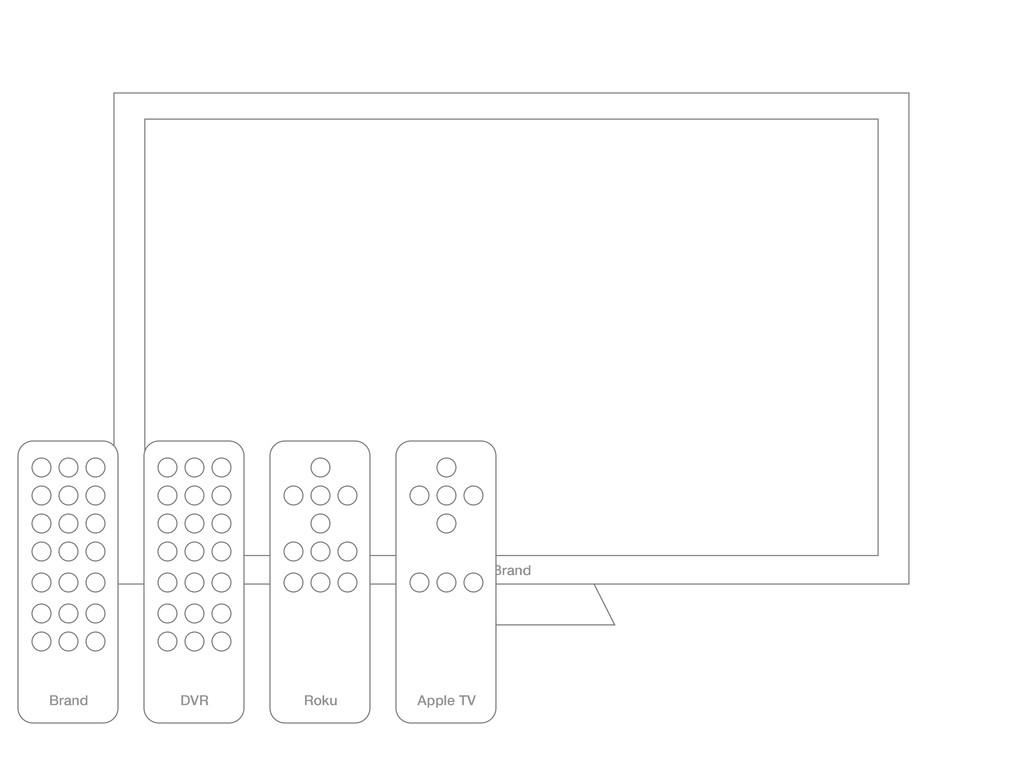Brand Brand DVR Roku Apple TV