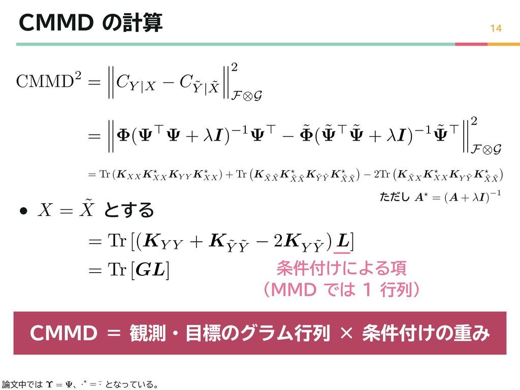 """$..%ͷܭ w ͱ͢Δ X = ˜ X <latexit sha1_base64=""""U..."""