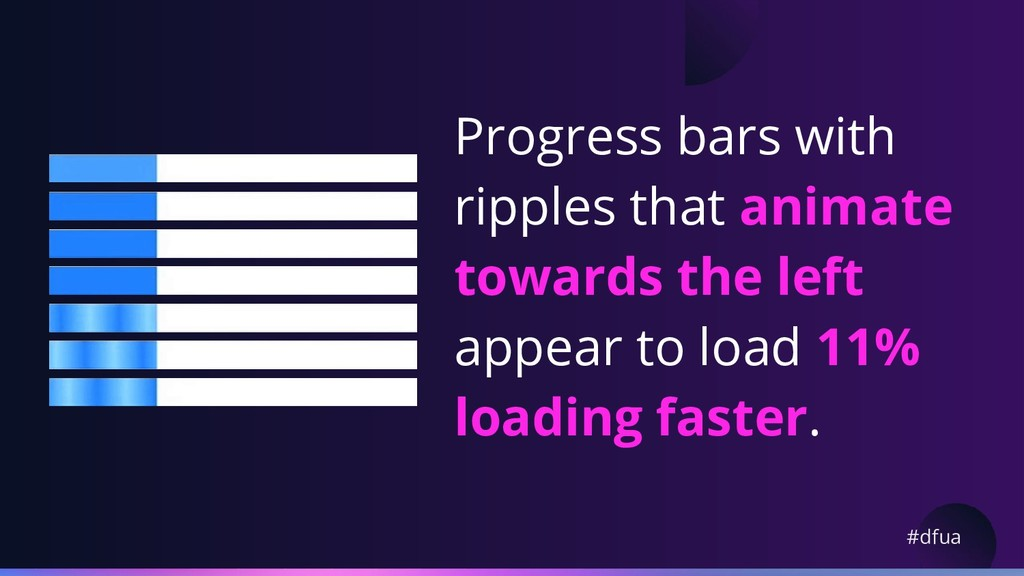 #dfua Progress bars with ripples that animate t...