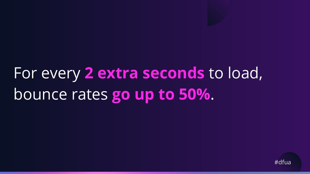 #dfua For every 2 extra seconds to load, bounce...