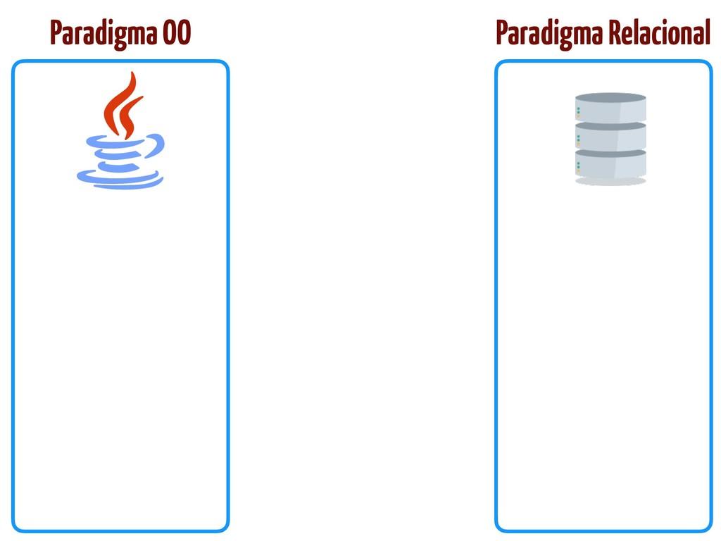 Paradigma Relacional Paradigma OO