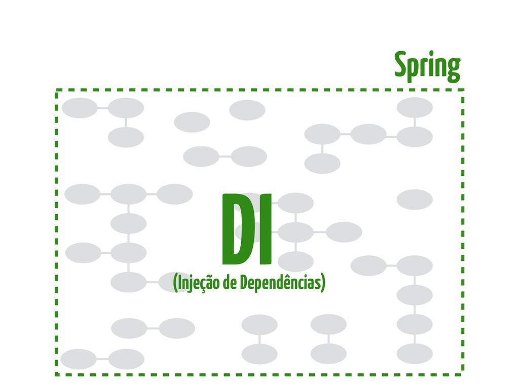 Spring DI (Injeção de Dependências)