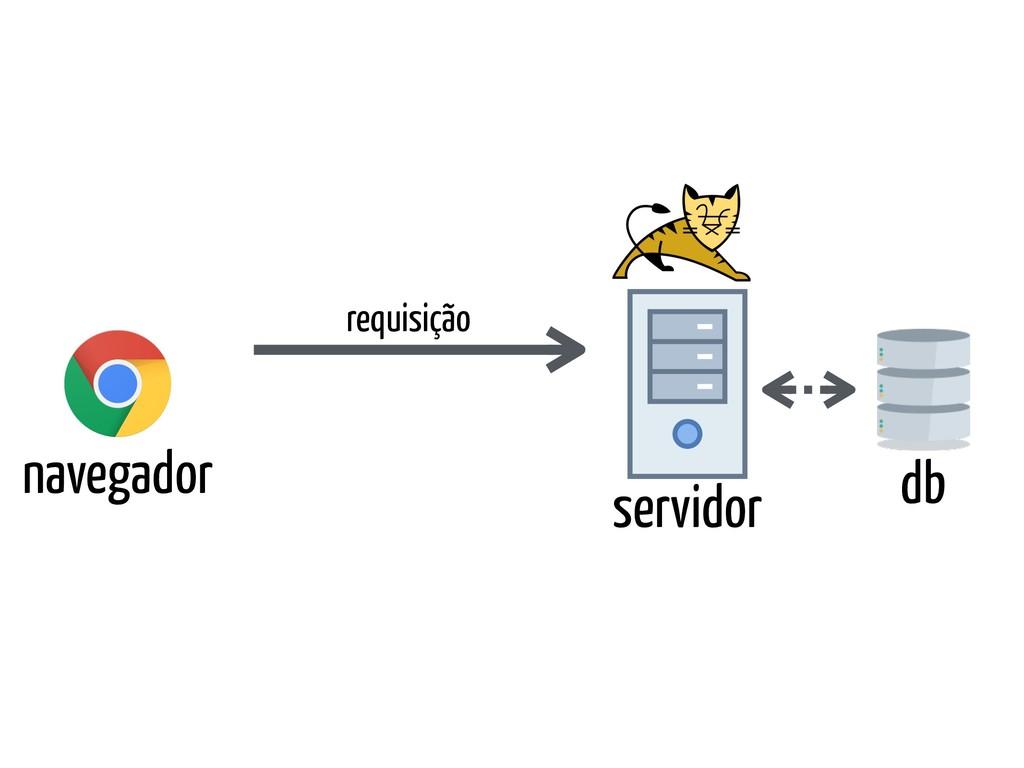navegador servidor db requisição
