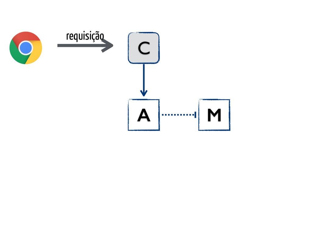 requisição C A M