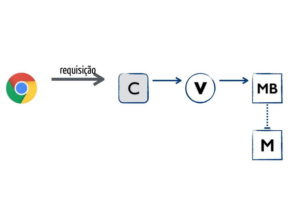 requisição C MB V M