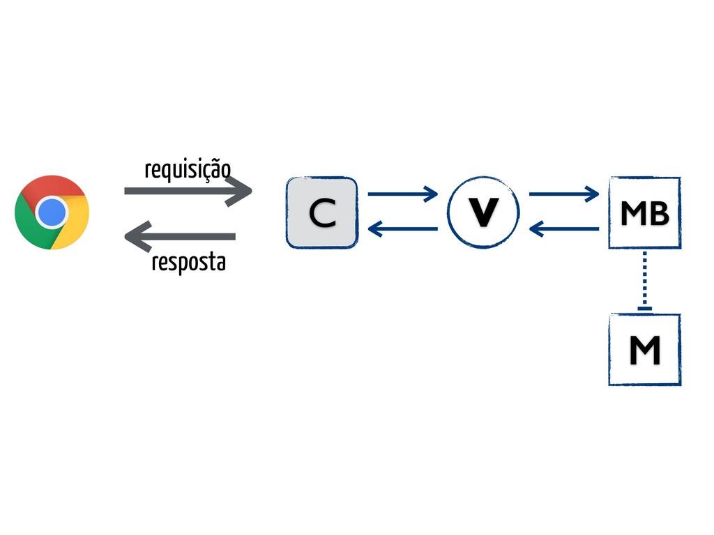 requisição C MB V resposta M