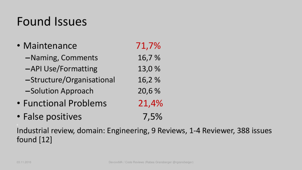 Found Issues • Maintenance 71,7% –Naming, Comme...