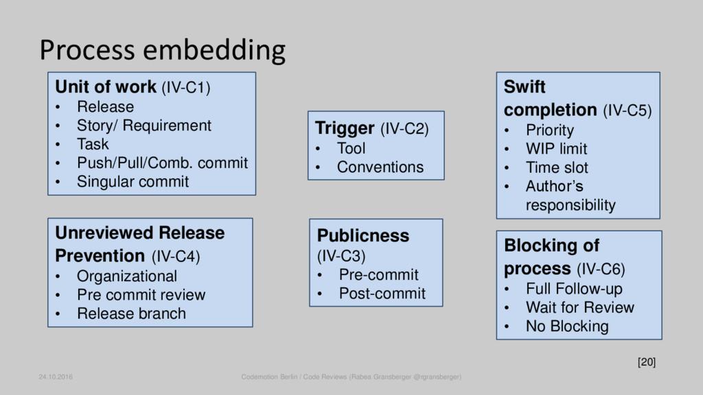 Process embedding 24.10.2016 Codemotion Berlin ...