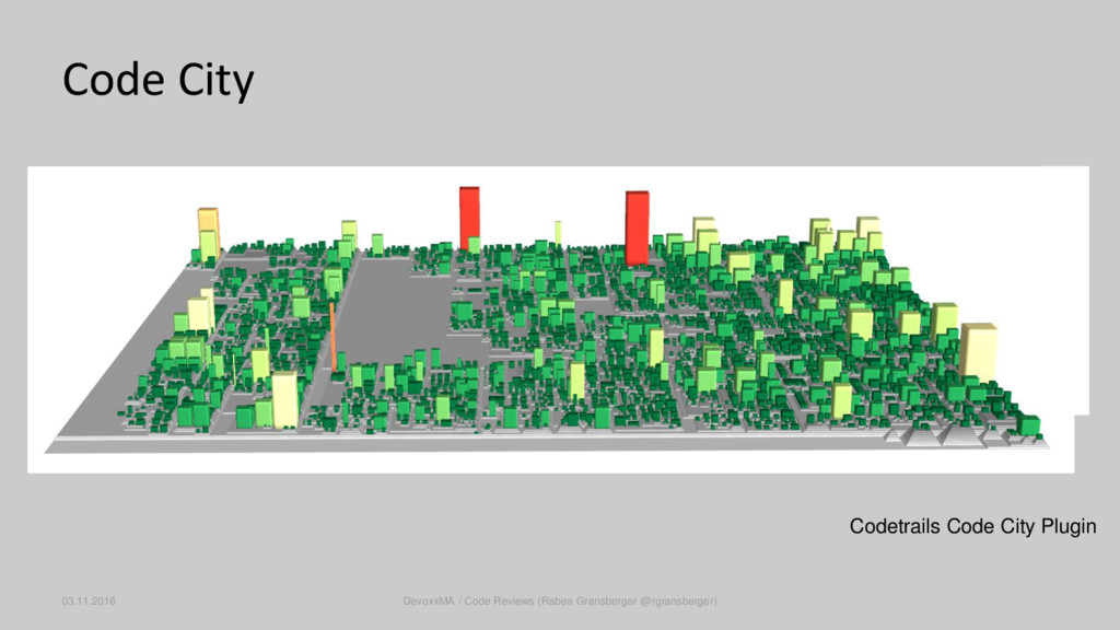 Code City Codetrails Code City Plugin 03.11.201...
