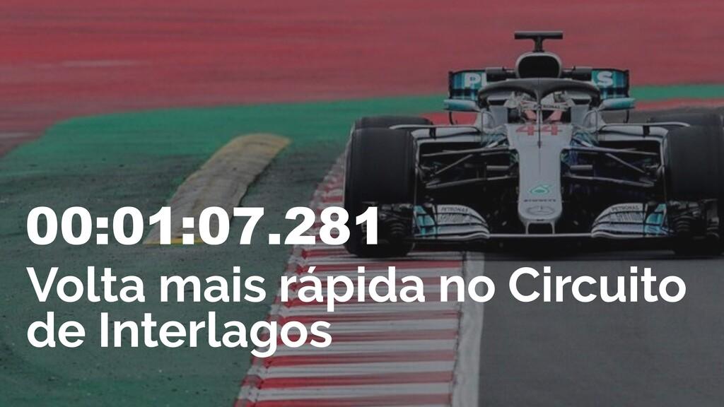 00:01:07.281 Volta mais rápida no Circuito de I...