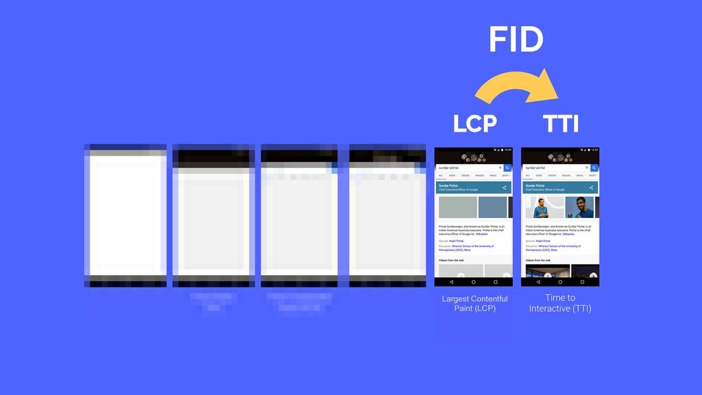 TTI FID LCP Largest Contentful Paint (LCP)