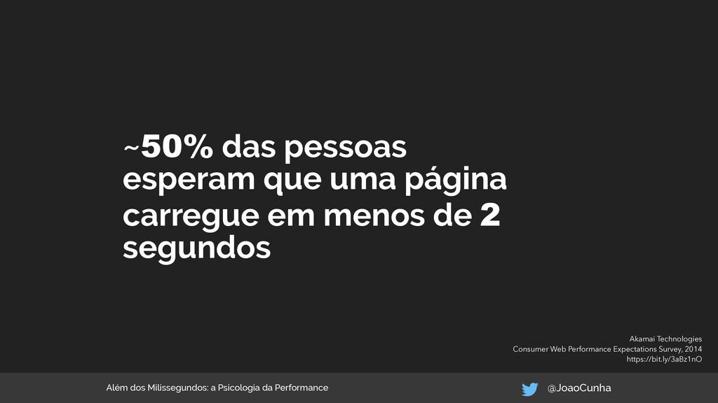 ~50% das pessoas esperam que uma página carregu...