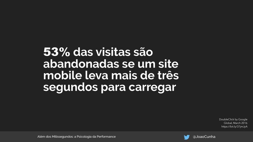 53% das visitas são abandonadas se um site mobi...